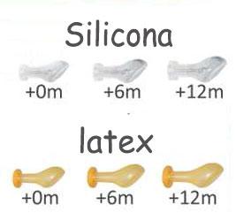 tetinas latex y silicona